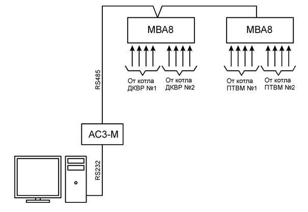 beltéri antenna csatlakoztatása